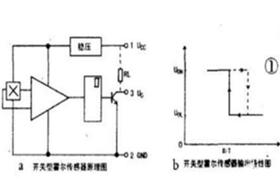 霍尔传感器工作原理、型号、常见故障、检测方法