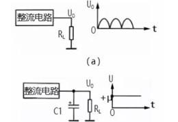 热电偶检定方法