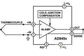 详解AD849x热电偶放大器的特性及应用