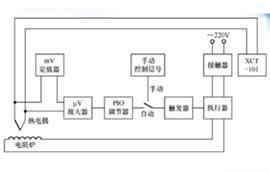 热电偶温度传感器特点、优缺点、工作原理、应用、使用方法