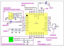 解析24GHz FMCW雷�_收�l器芯○片�M