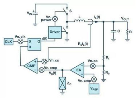 全面剖析開關穩壓器噪聲,ADI教你如何輕松降噪