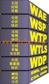 什么是wap协议