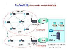 传输网络,什么是传输网络