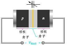 变容二极管,什么是变容二极管
