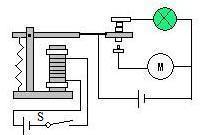 电磁铁原理