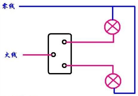 重点介绍双开双控开关的接线; 接线,以实现电路的两地控制; 双开双控