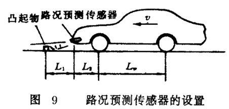 振动传感器的工作原理