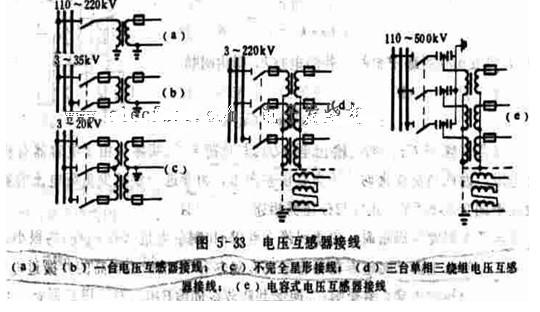 在3~60KV电网中,通常采用三只单相三绕组电压互感器或者一只三相五柱式电压互感器的接线形式。必须指出,不能用三相三柱式电压互感器做这种测量。当系统发生单相接地短路时,在互感器的三相中将有零序电流通过,产生大小相等、相位相同的零序磁通。在三相三柱式互感器中,零序磁通只能通过磁阻很大的气隙和铁外壳形成闭合磁路,零序电流很大,使互感器绕组过热甚至损坏设备。而在三相五柱式电压互感器中,零序磁通可通过两侧的铁芯构成回路,磁阻较小,所以零序电流值不大,对互感器不造成损害。