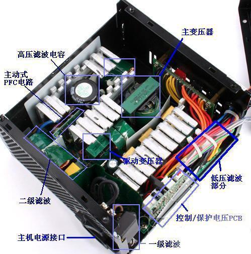 电磁干扰滤波器设计原理