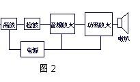 电路图讲解 电路图基础知识【图】