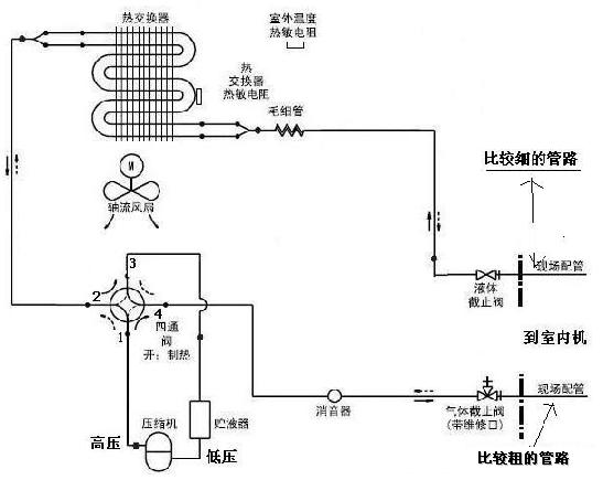 柜式空调外机结构图_空调结构图【图片 价格 包邮 视频】_淘宝助理