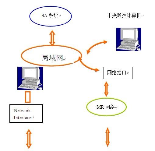12种常用拓扑电路与公式对应关系图