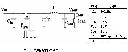 开关电源怎样选用滤波电容