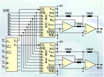 电压电流转换器是什么?