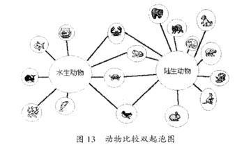 传感器基础知识与常用术语
