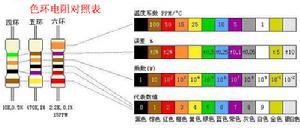 电阻色环识别