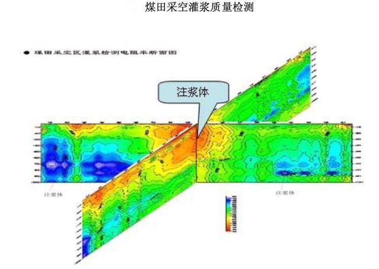 高密度电阻率仪是什么?