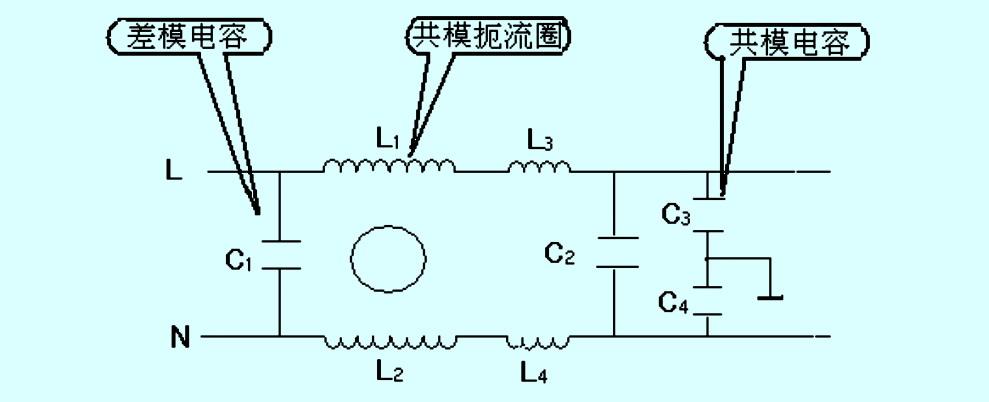 交流稳压电源的电磁兼容性要求与测试方法