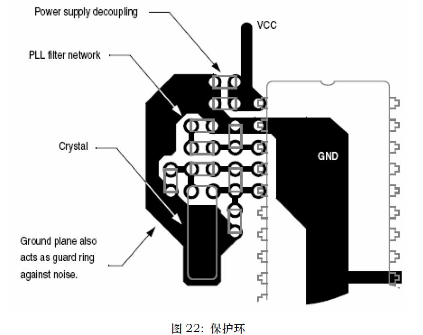 排容(cp),钽质电容(c),二极管(d),晶体管(q)【括号内为pcb(印刷电路板