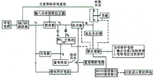 课外书籍:开关电源的原理与设计,现代ups电源及电路图集等ups必备的