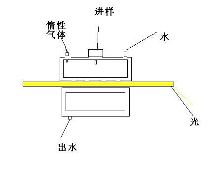 光谱分析法-基础知识-电子元件技术网电子百科