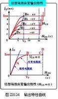 高压VDMOSFET击穿电压优化设计