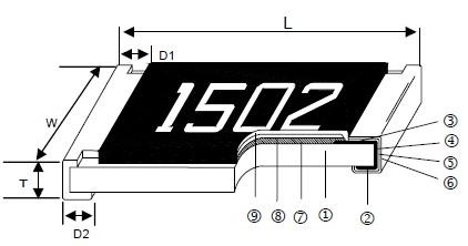 贴片电阻及其命名方法