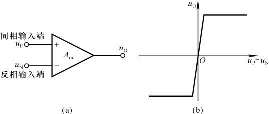 多级放大电路-基础知识-电子元件技术网电子百科
