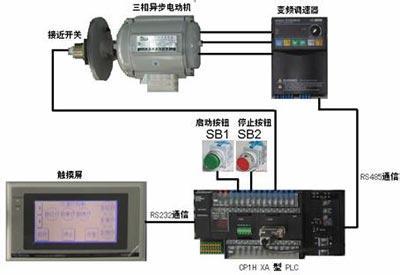 电路保护几种常见类型