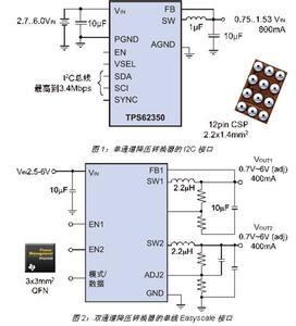 处理器电源管理