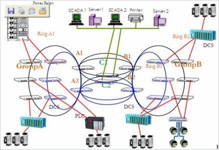 emc电磁兼容应用模式与硬件架构