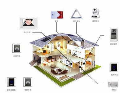 智能家居系统特性