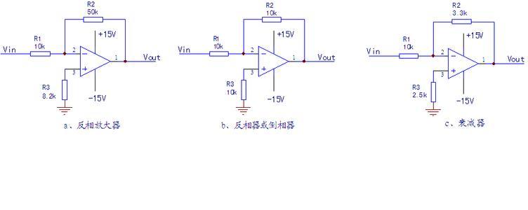 放大电路特点与性能指标