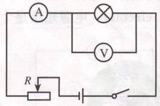 电路状态与定律