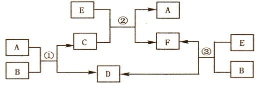 电池的结构简式