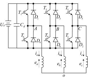 永磁无刷电动机系统发展现状