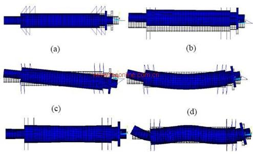 电动机的结构分析基本结构