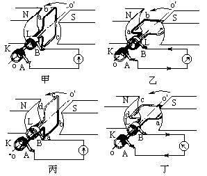 电动机的结构分析方法代号