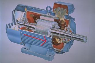 散热电机基本特点