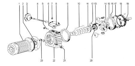 减速电机主要作用
