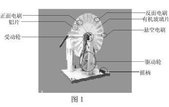 感应电机类型