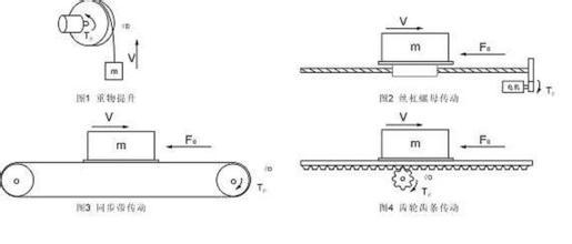 电机转矩简介与频率