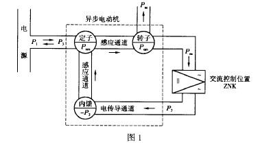 调速电机电路指标