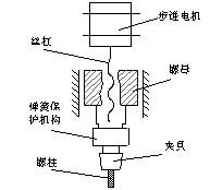 步进式电动机工作原理