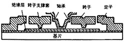 静电电动机应用及研究发展方向