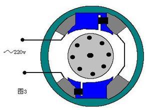转子用直流电进行励磁