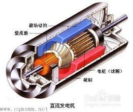 直流发电机应用原理