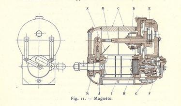 磁力发电机