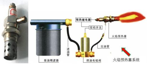 柴油发电机低温火焰预热启动